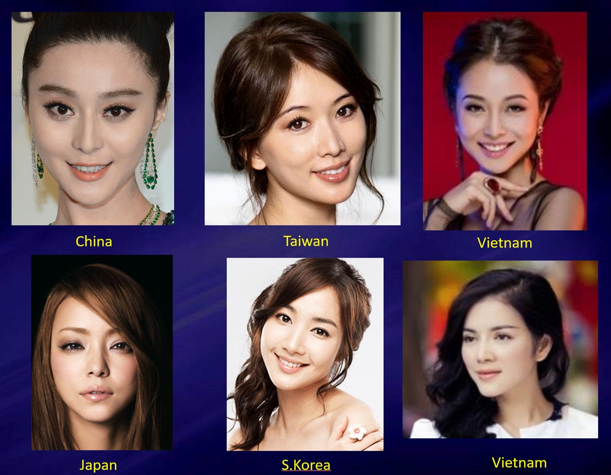 celebrities shape face comparison