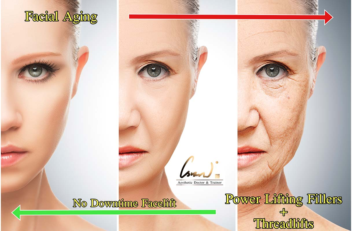 facial aging and skin care